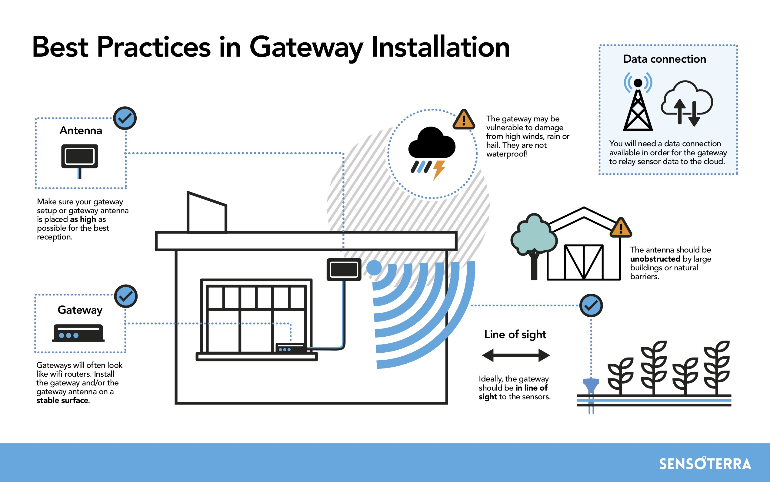 Gateway_Installation_Best_Practice.jpg